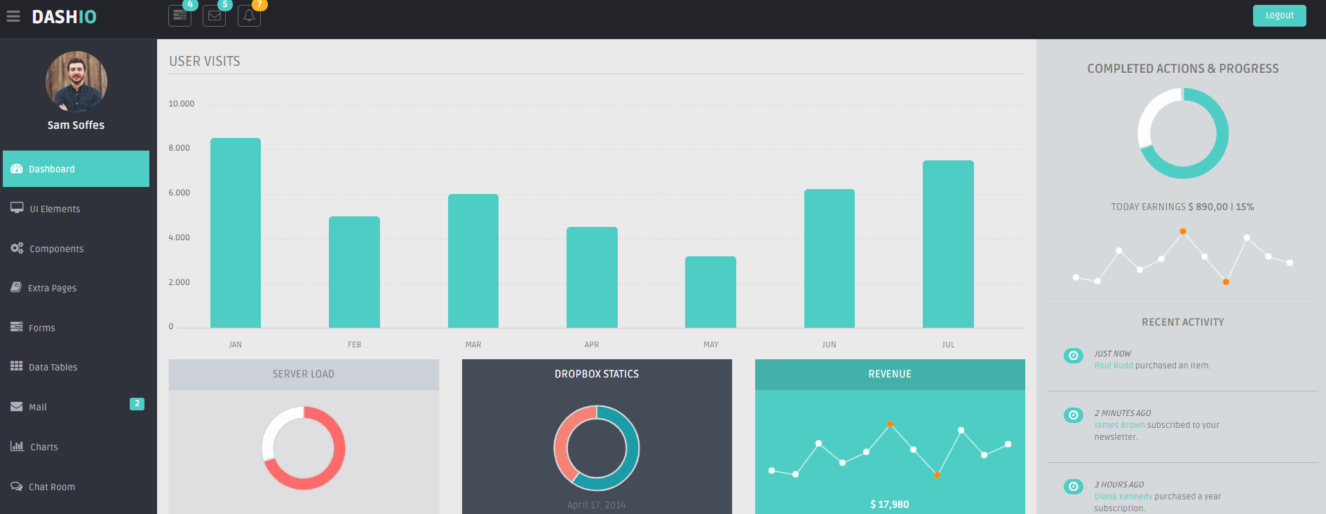 Dashio bootstrap后台UI系统模板