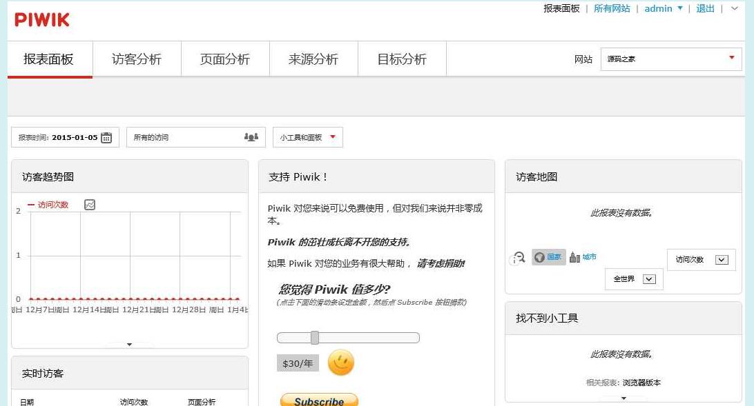 Matomo开源网站统计系统