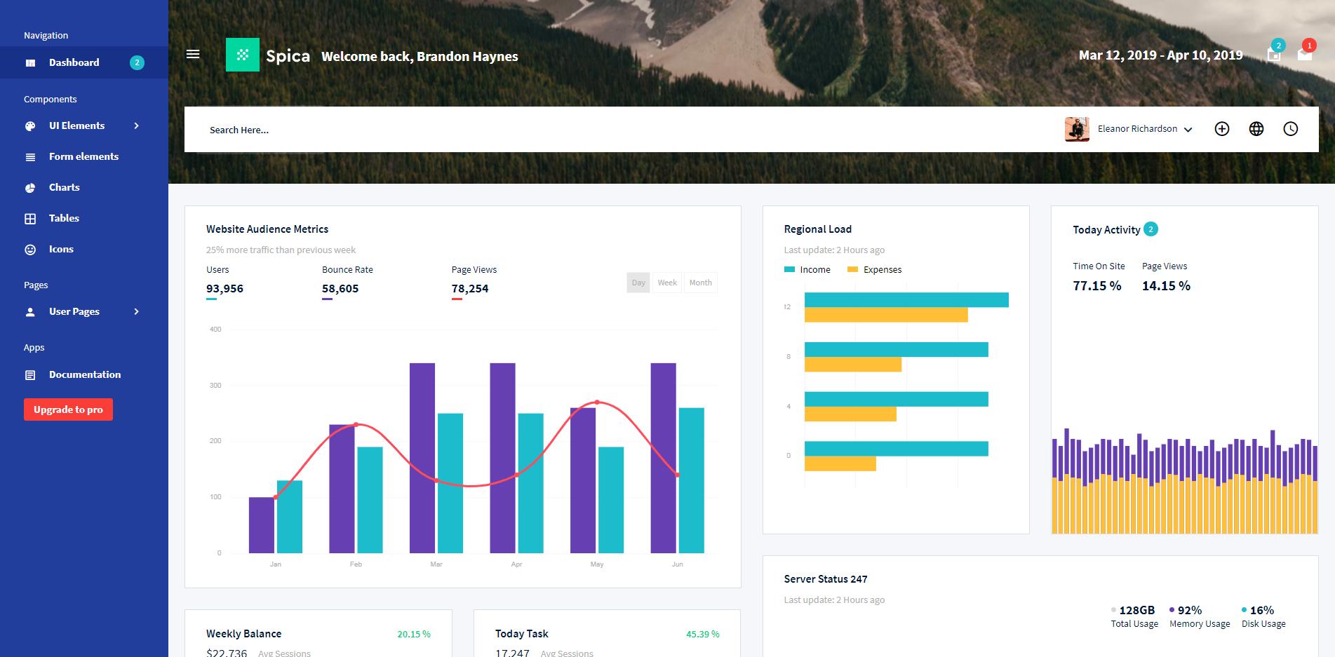 网站业务统计管理系统bootstrap模板