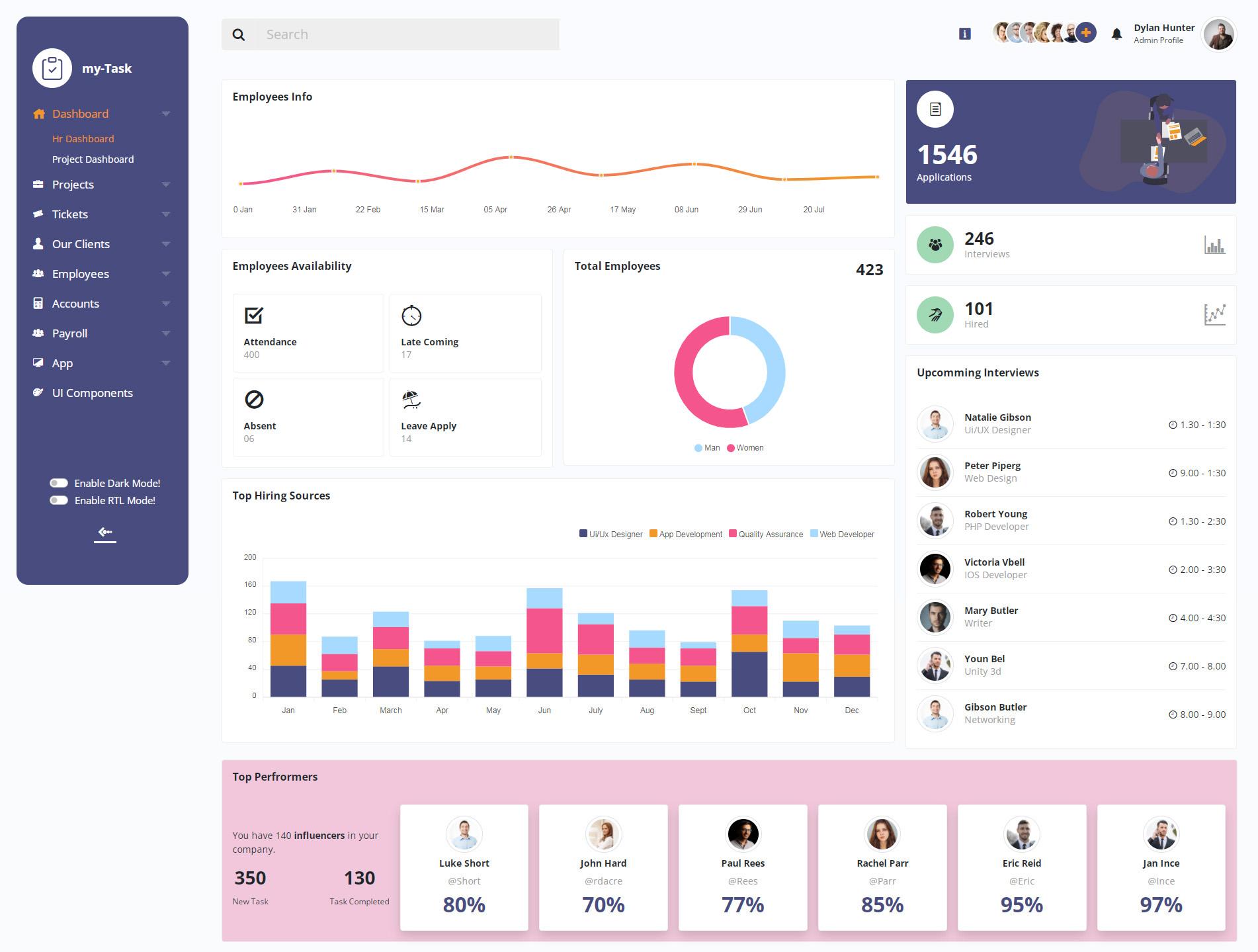 企业项目计划管理后台模板-myTask