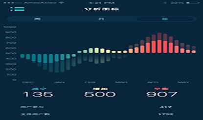 手机APP界面广告设计PSD素材